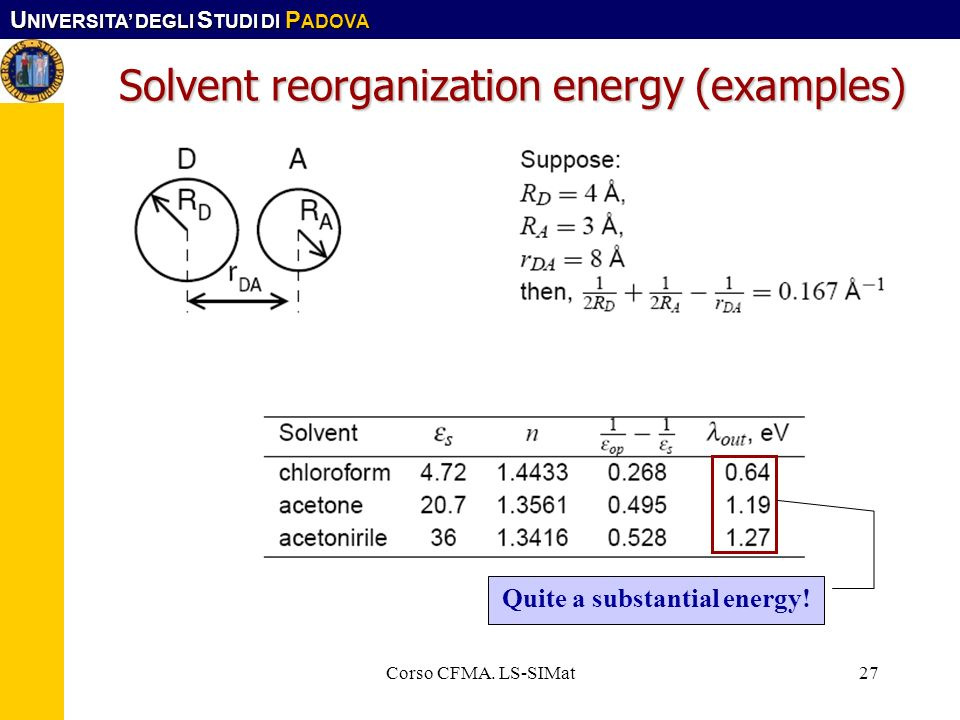 Solvent reorganization energy (examples)