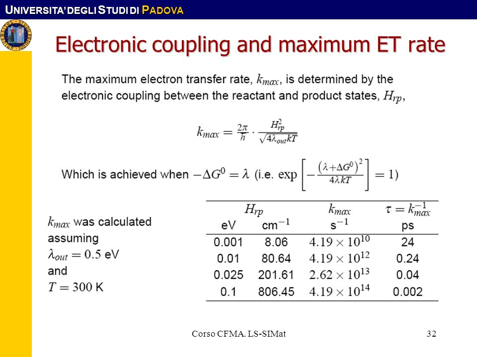 Electronic coupling and maximum ET rate