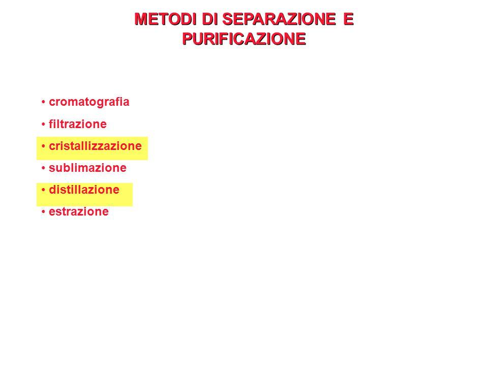 METODI DI SEPARAZIONE E PURIFICAZIONE