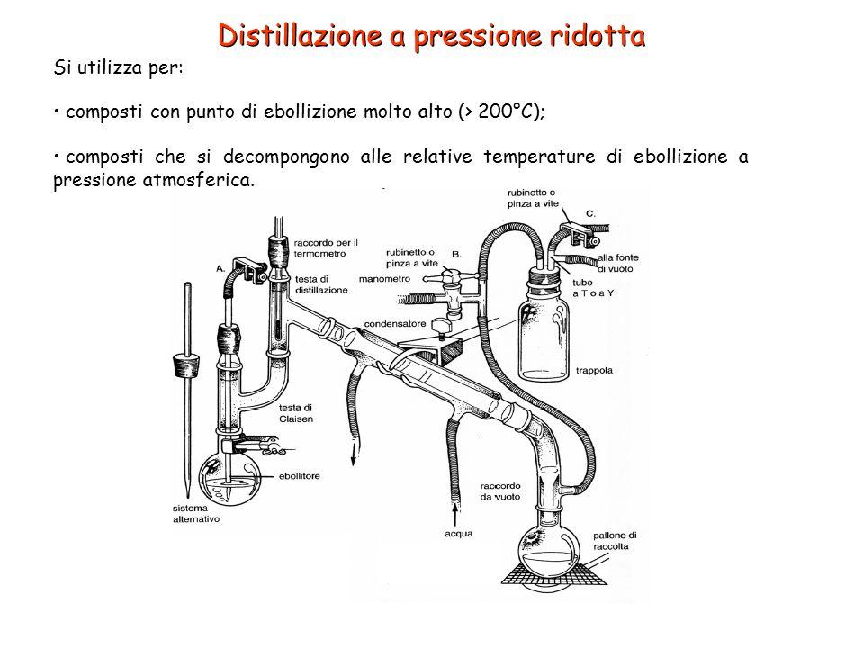 Distillazione a pressione ridotta