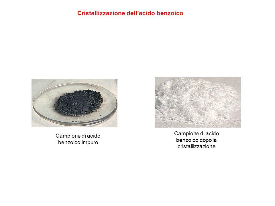 Cristallizzazione dell'acido benzoico