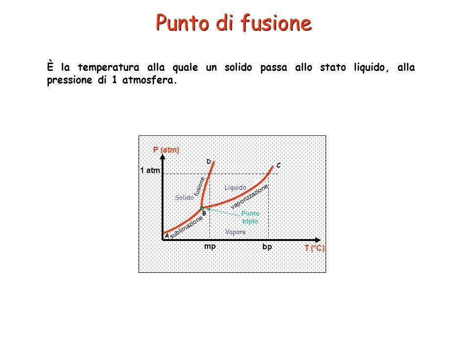 Punto di fusione È la temperatura alla quale un solido passa allo stato liquido, alla pressione di 1 atmosfera.