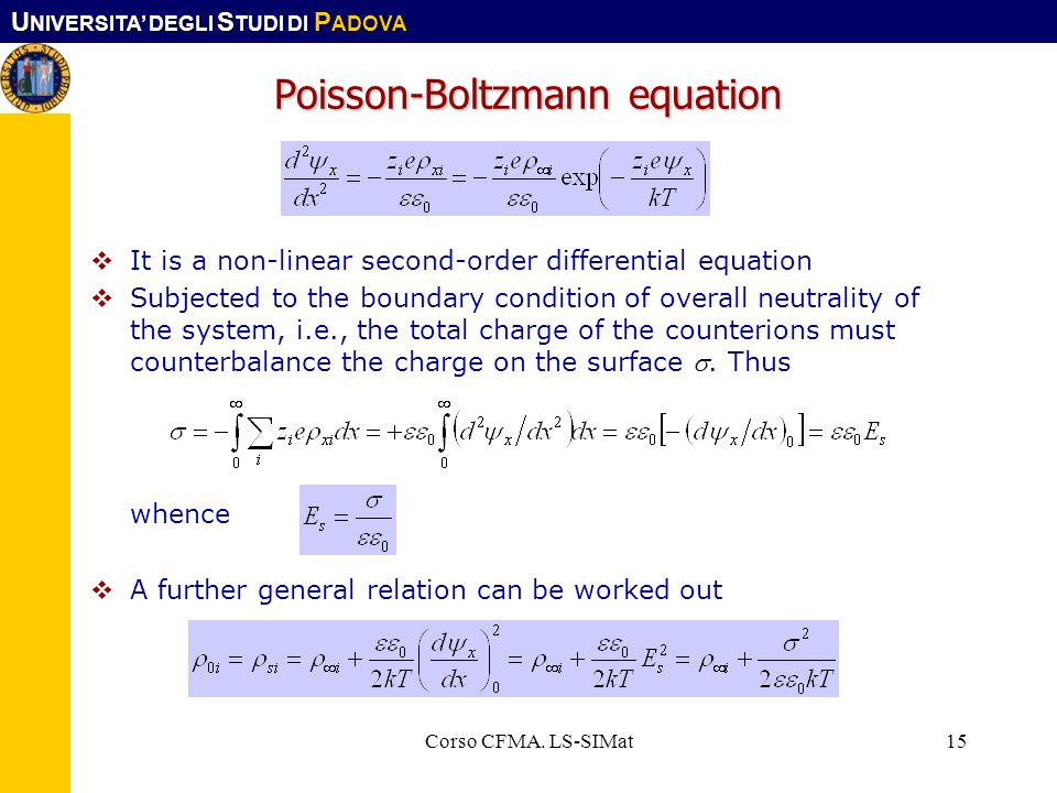 Poisson-Boltzmann equation