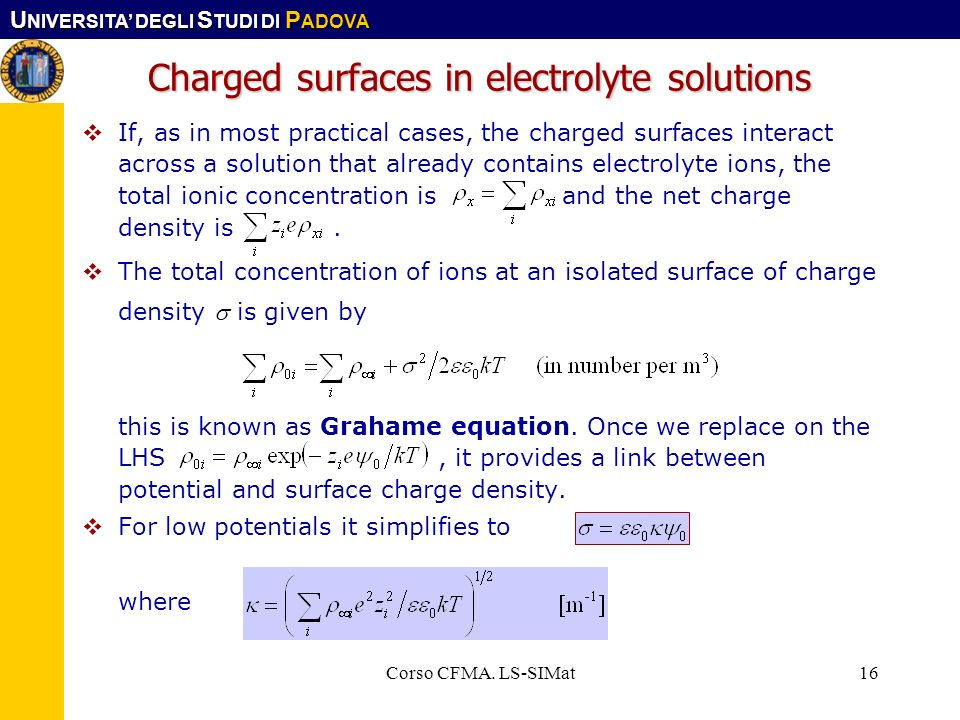 Charged surfaces in electrolyte solutions