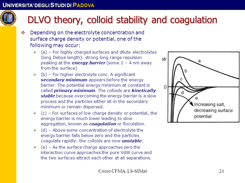 DLVO theory, colloid stability and coagulation