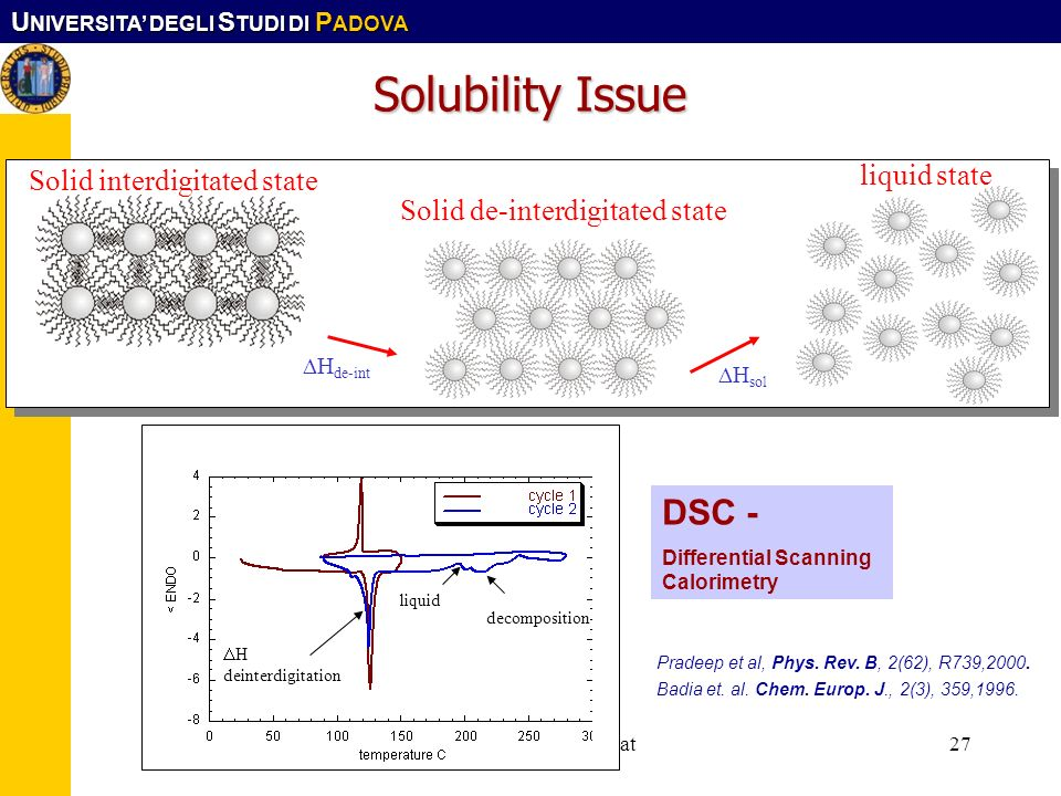 Solubility Issue DSC - liquid state Solid interdigitated state