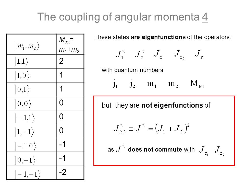 The coupling of angular momenta 4
