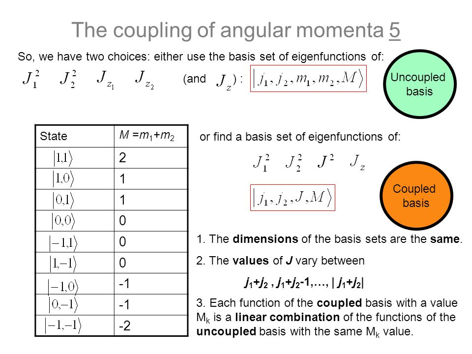The coupling of angular momenta 5