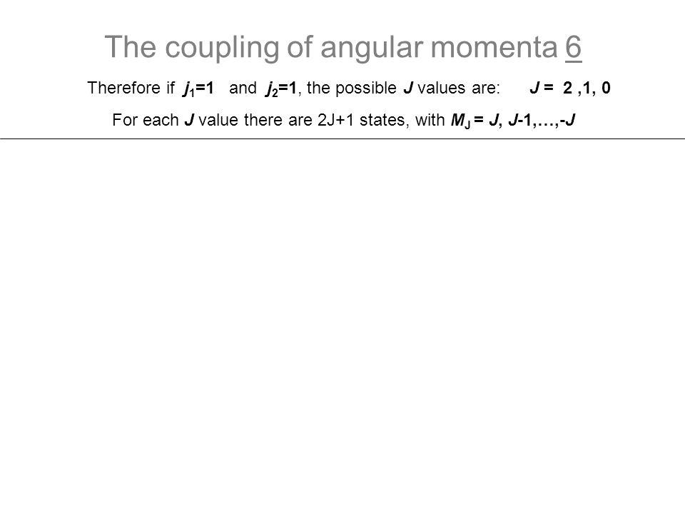 The coupling of angular momenta 6