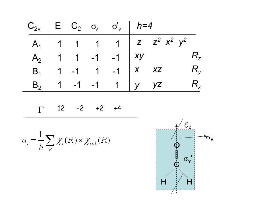 C2v E C2 v 'v 1 1 1 1 A1 1 1 -1 -1 B2 1 1 -1 -1 B1 A2 1 1 -1 -1 h=4
