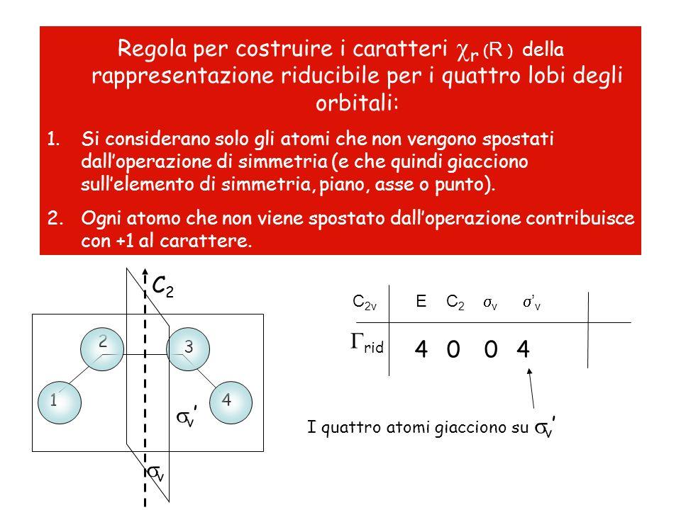 Regola per costruire i caratteri r (R ) della rappresentazione riducibile per i quattro lobi degli orbitali: