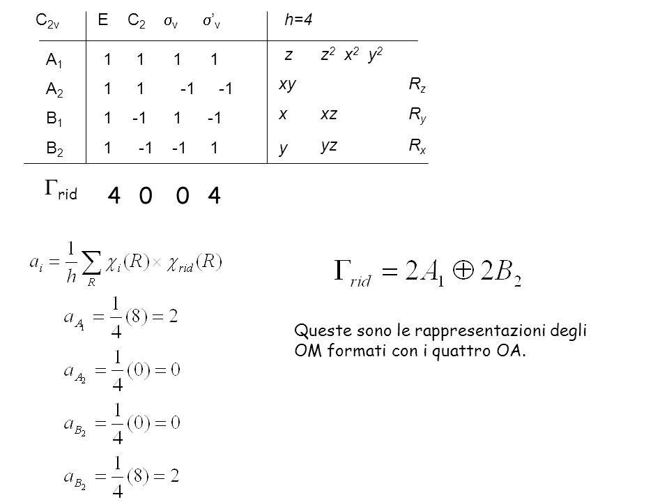 rid 4 C2v E C2 v 'v 1 1 1 1 A1 1 1 -1 -1 B2 1 1 -1 -1 B1 A2 1 1