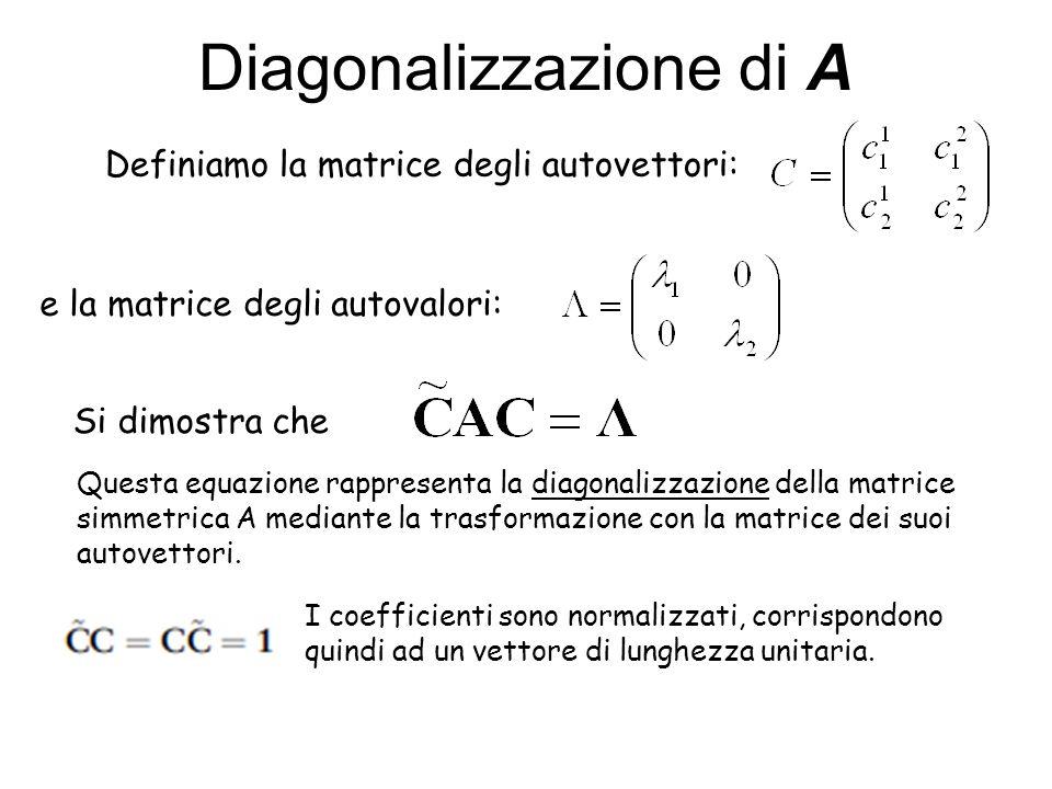 Diagonalizzazione di A