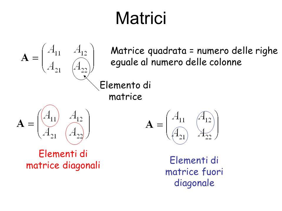Matrici Matrice quadrata = numero delle righe eguale al numero delle colonne. Elemento di matrice.