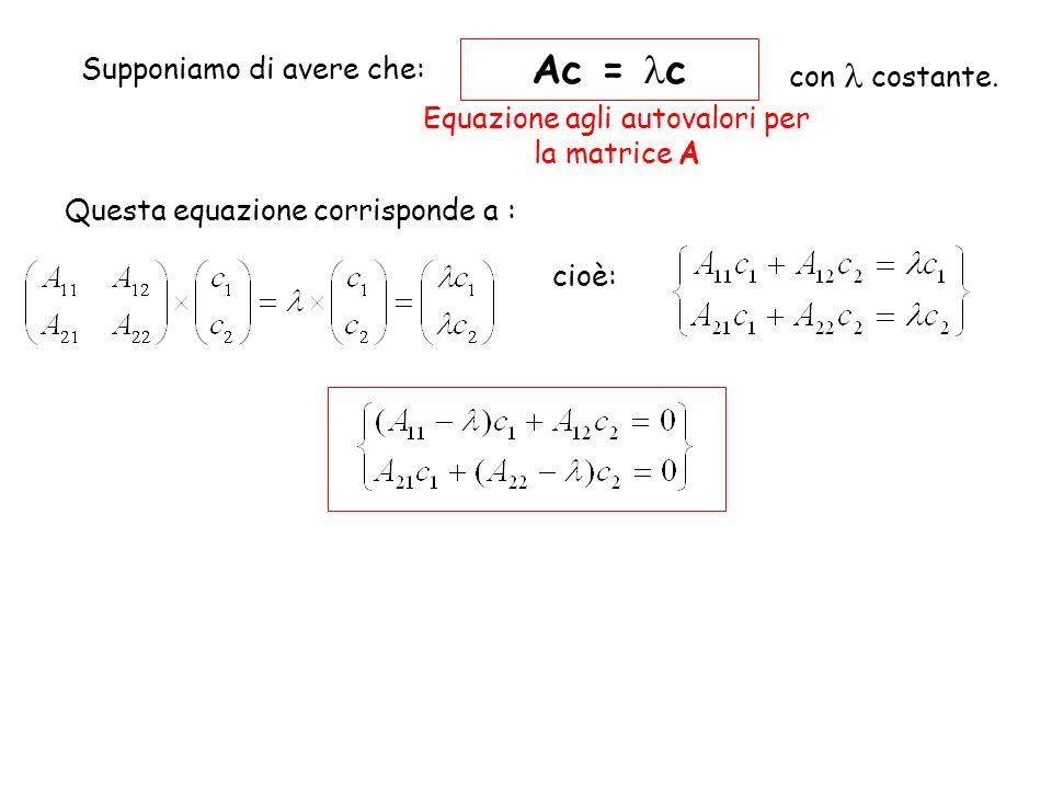 Equazione agli autovalori per la matrice A