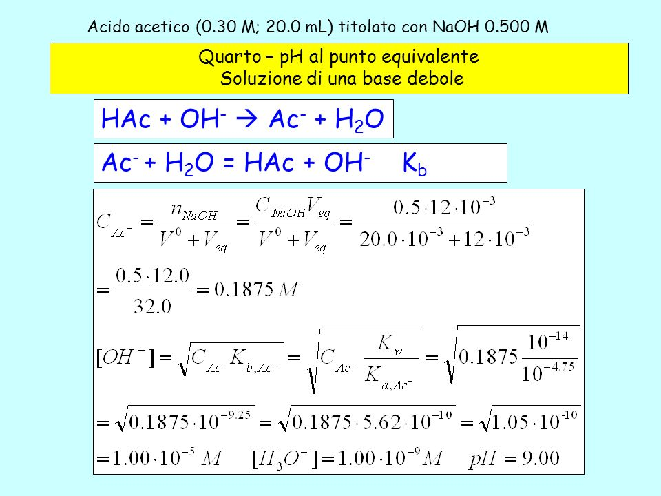 Acido acetico (0.30 M; 20.0 mL) titolato con NaOH 0.500 M – 4