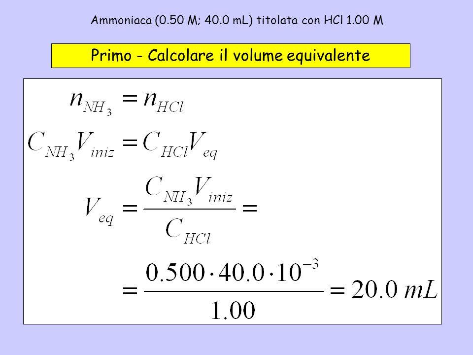 Ammoniaca (0.50 M; 40.0 mL) titolata con HCl 1.00 M