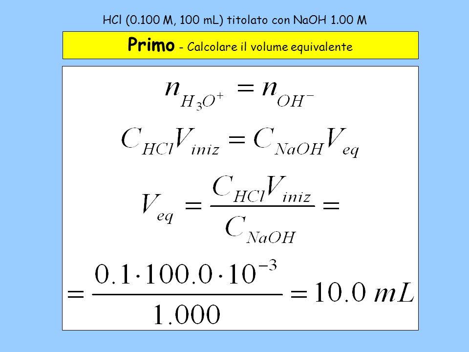 HCl (0.100 M, 100 mL) titolato con NaOH 1.00 M
