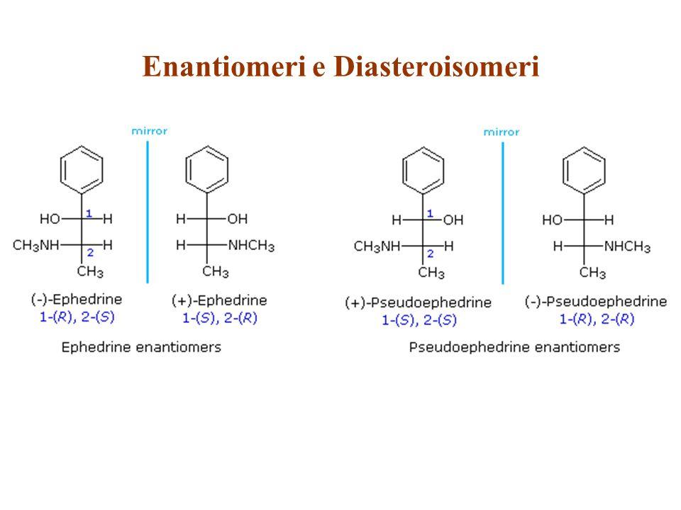 Enantiomeri e Diasteroisomeri