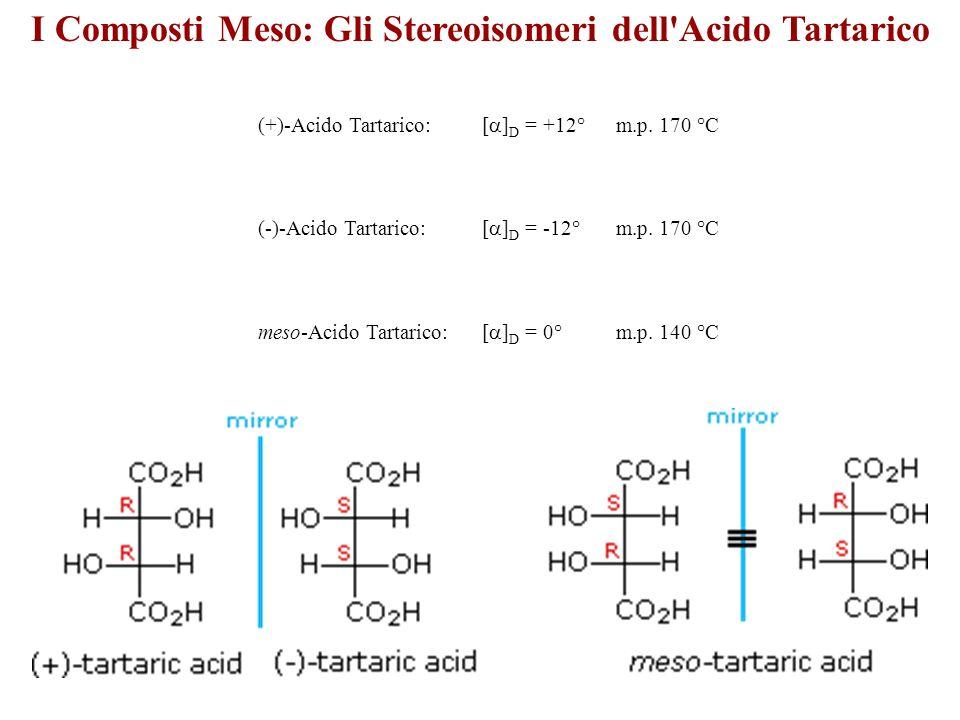 I Composti Meso: Gli Stereoisomeri dell Acido Tartarico