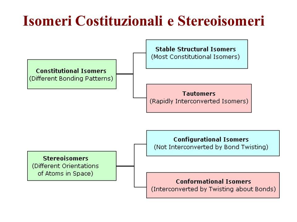 Isomeri Costituzionali e Stereoisomeri