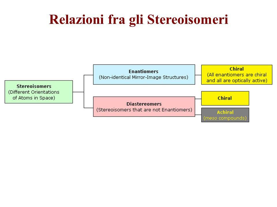 Relazioni fra gli Stereoisomeri