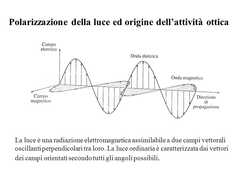 Polarizzazione della luce ed origine dell'attività ottica
