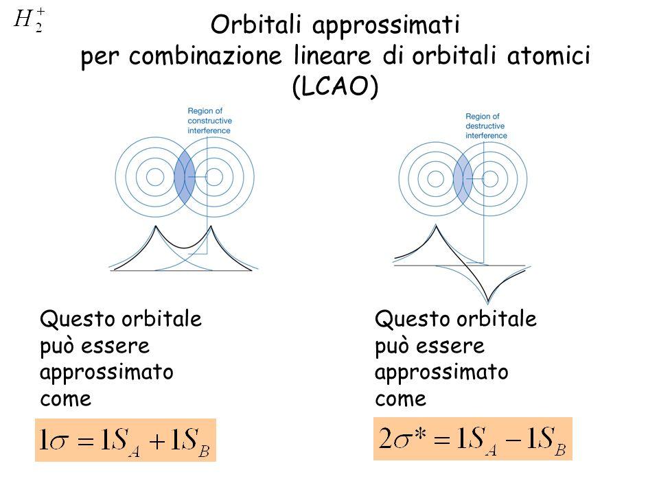 Orbitali approssimati per combinazione lineare di orbitali atomici (LCAO)