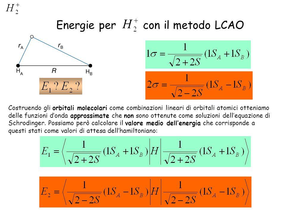 Energie per con il metodo LCAO