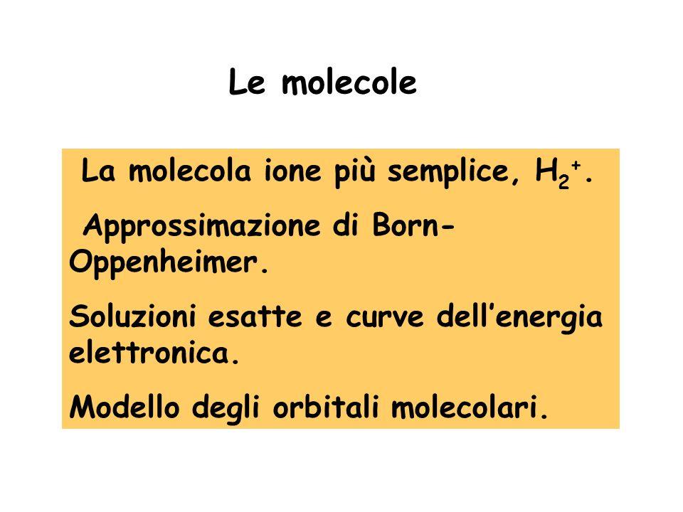 Le molecole La molecola ione più semplice, H2+.
