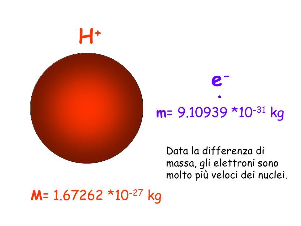 H+ e- m= 9.10939 *10-31 kg. Data la differenza di massa, gli elettroni sono molto più veloci dei nuclei.