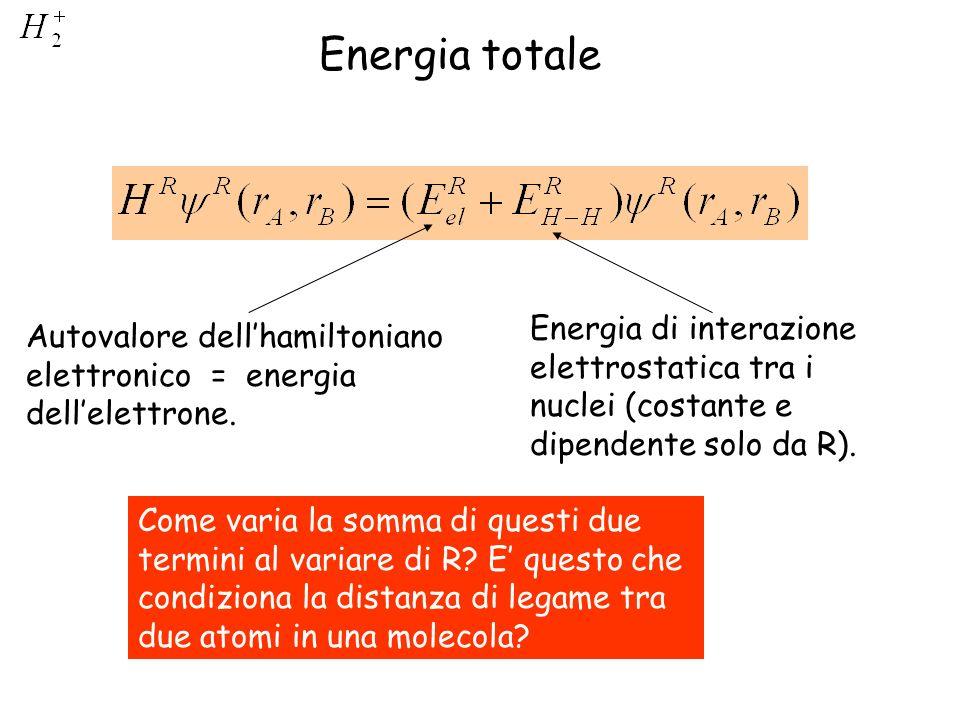 Energia totale Energia di interazione elettrostatica tra i nuclei (costante e dipendente solo da R).