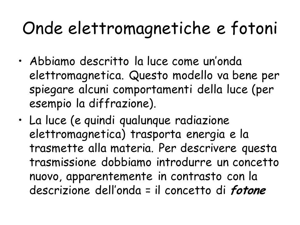 Onde elettromagnetiche e fotoni