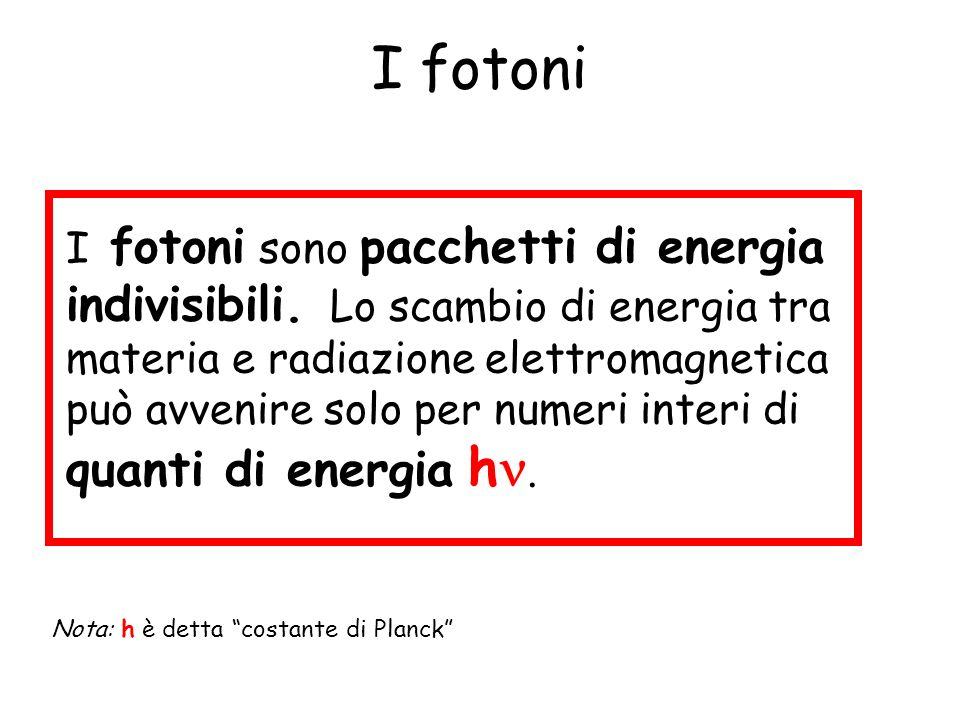 I fotoni