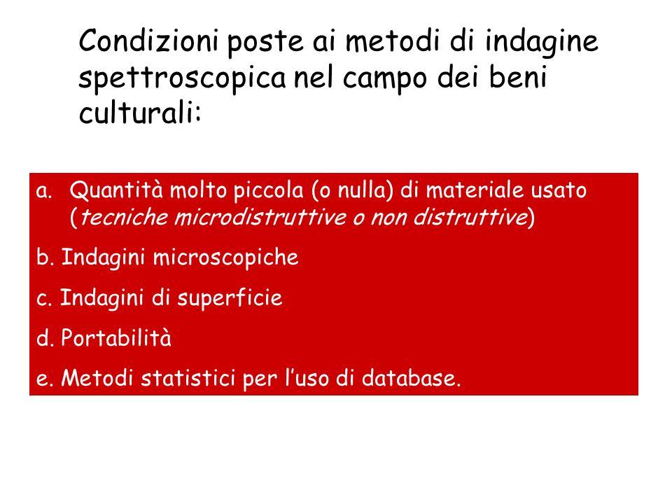 Condizioni poste ai metodi di indagine spettroscopica nel campo dei beni culturali: