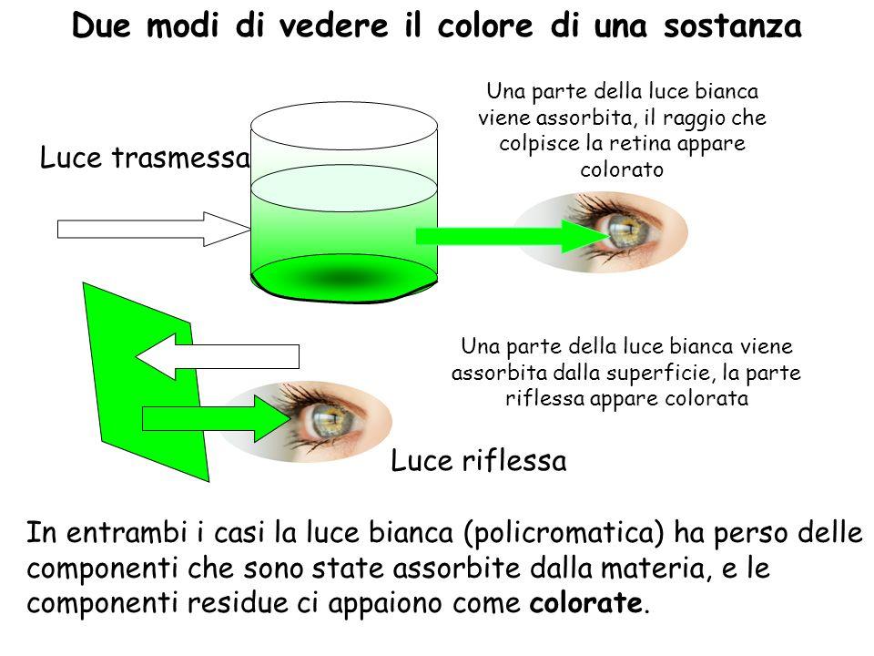 Due modi di vedere il colore di una sostanza