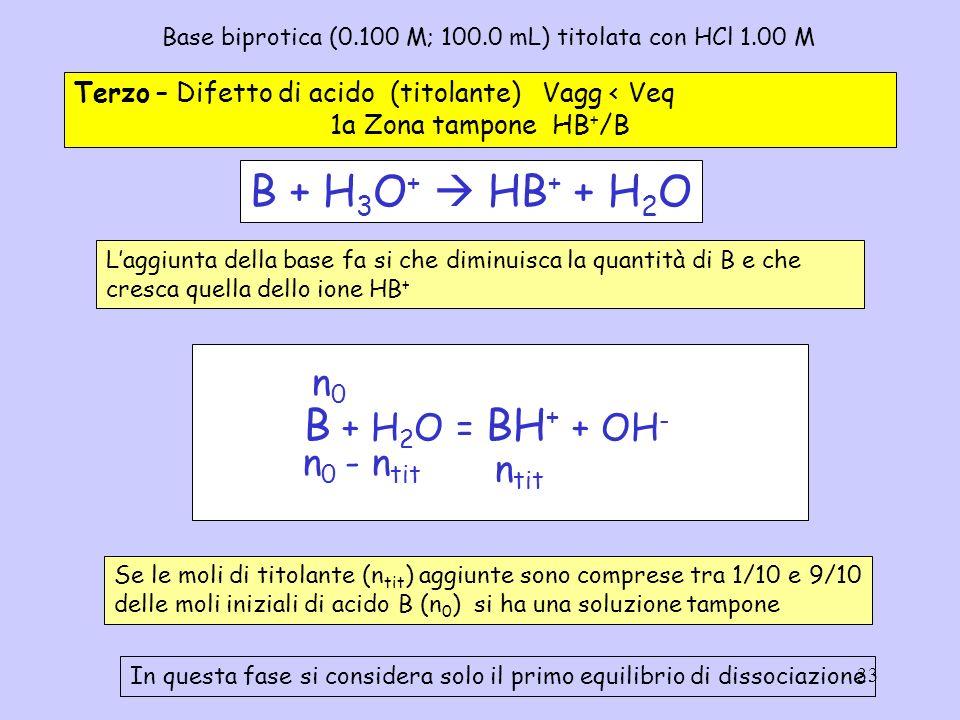 Base biprotica (0.100 M; 100.0 mL) titolata con HCl 1.00 M