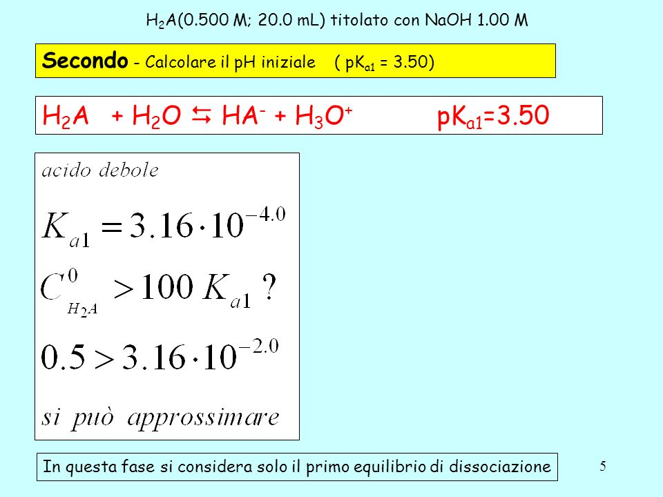 H2A(0.500 M; 20.0 mL) titolato con NaOH 1.00 M