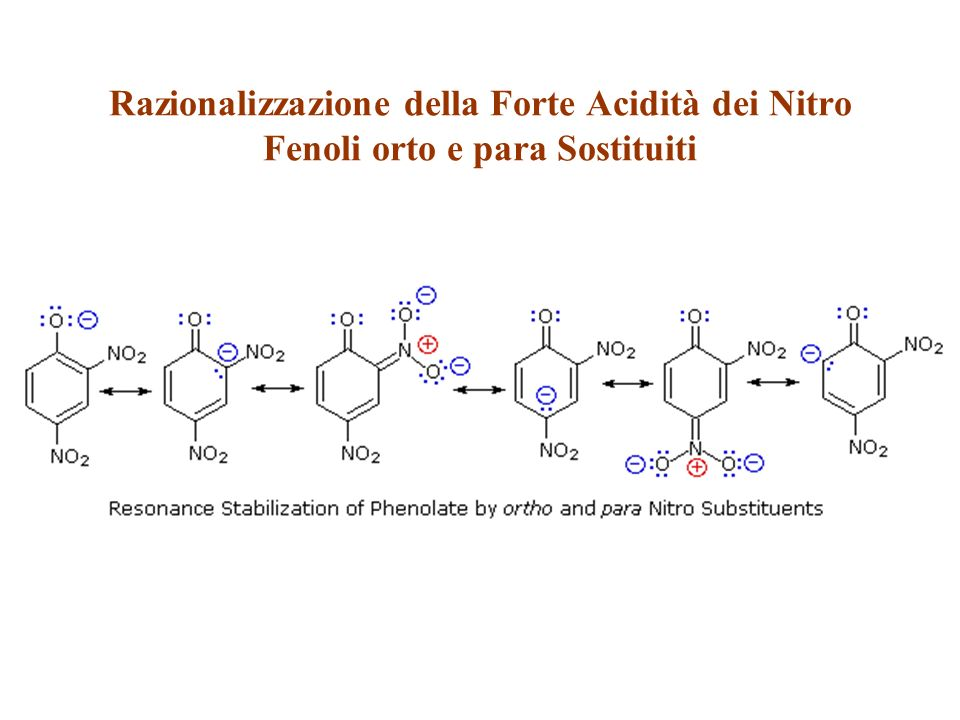 Razionalizzazione della Forte Acidità dei Nitro Fenoli orto e para Sostituiti