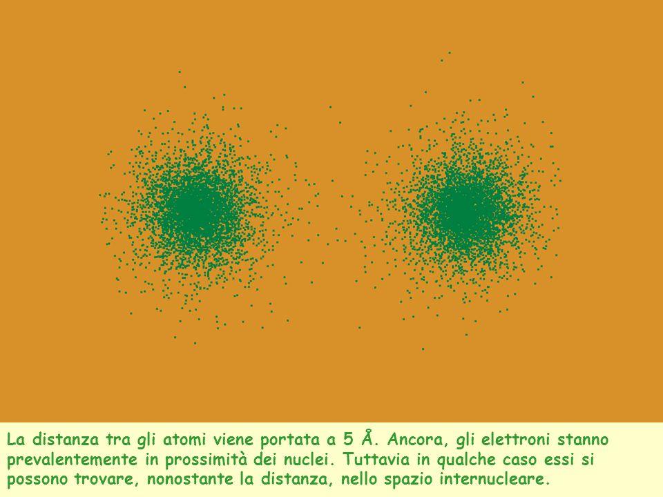 La distanza tra gli atomi viene portata a 5 Å