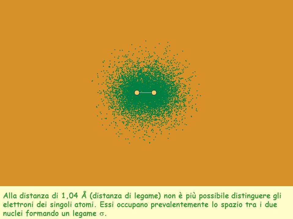 Alla distanza di 1,04 Å (distanza di legame) non è più possibile distinguere gli elettroni dei singoli atomi.