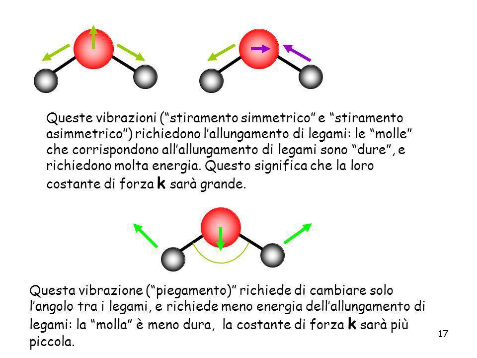 Queste vibrazioni ( stiramento simmetrico e stiramento asimmetrico ) richiedono l'allungamento di legami: le molle che corrispondono all'allungamento di legami sono dure , e richiedono molta energia. Questo significa che la loro costante di forza k sarà grande.