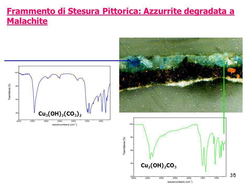 Frammento di Stesura Pittorica: Azzurrite degradata a Malachite