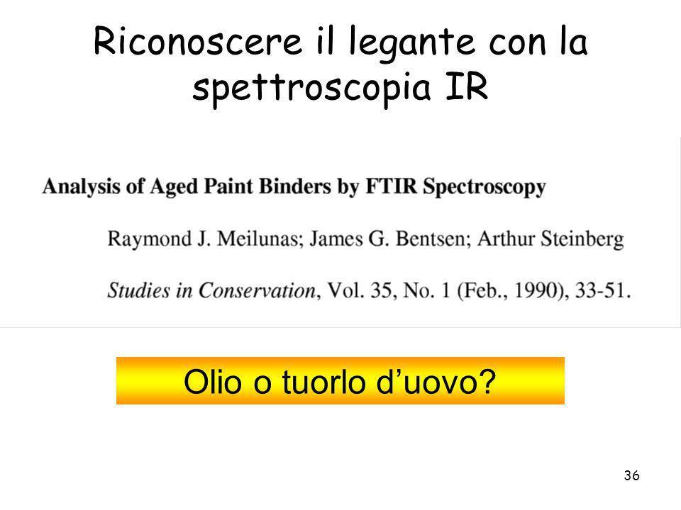 Riconoscere il legante con la spettroscopia IR