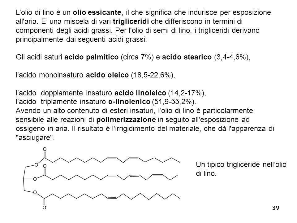 L'olio di lino è un olio essicante, il che significa che indurisce per esposizione all aria. E' una miscela di vari trigliceridi che differiscono in termini di componenti degli acidi grassi. Per l olio di semi di lino, i trigliceridi derivano principalmente dai seguenti acidi grassi: