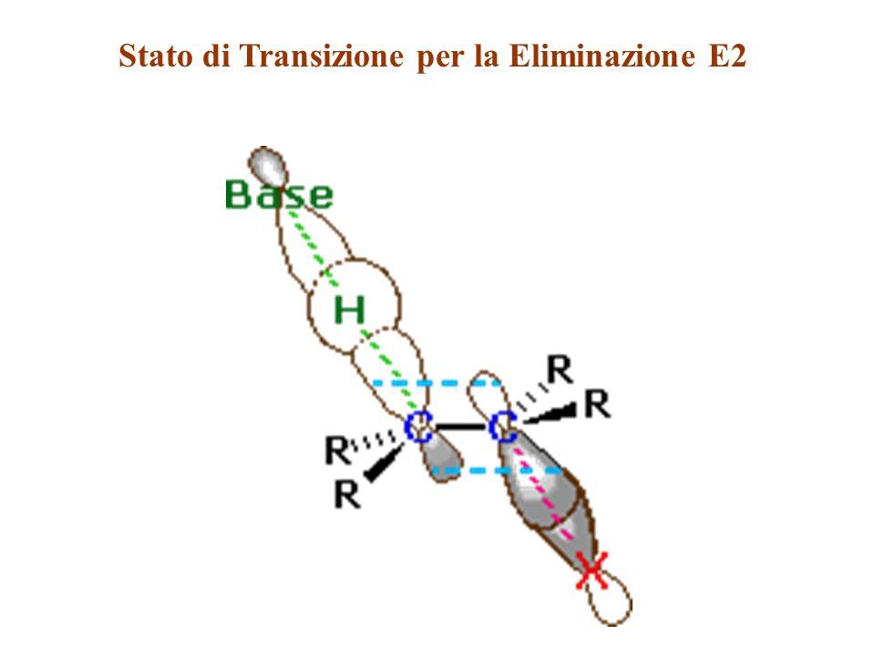 Stato di Transizione per la Eliminazione E2
