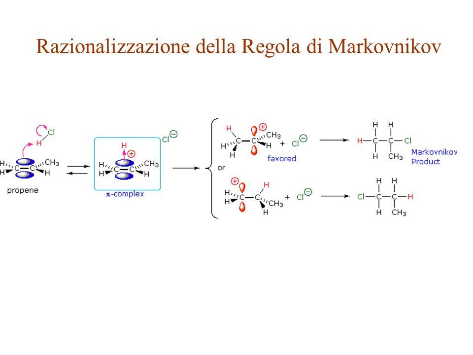 Razionalizzazione della Regola di Markovnikov
