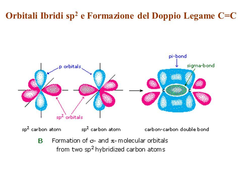 Orbitali Ibridi sp2 e Formazione del Doppio Legame C=C