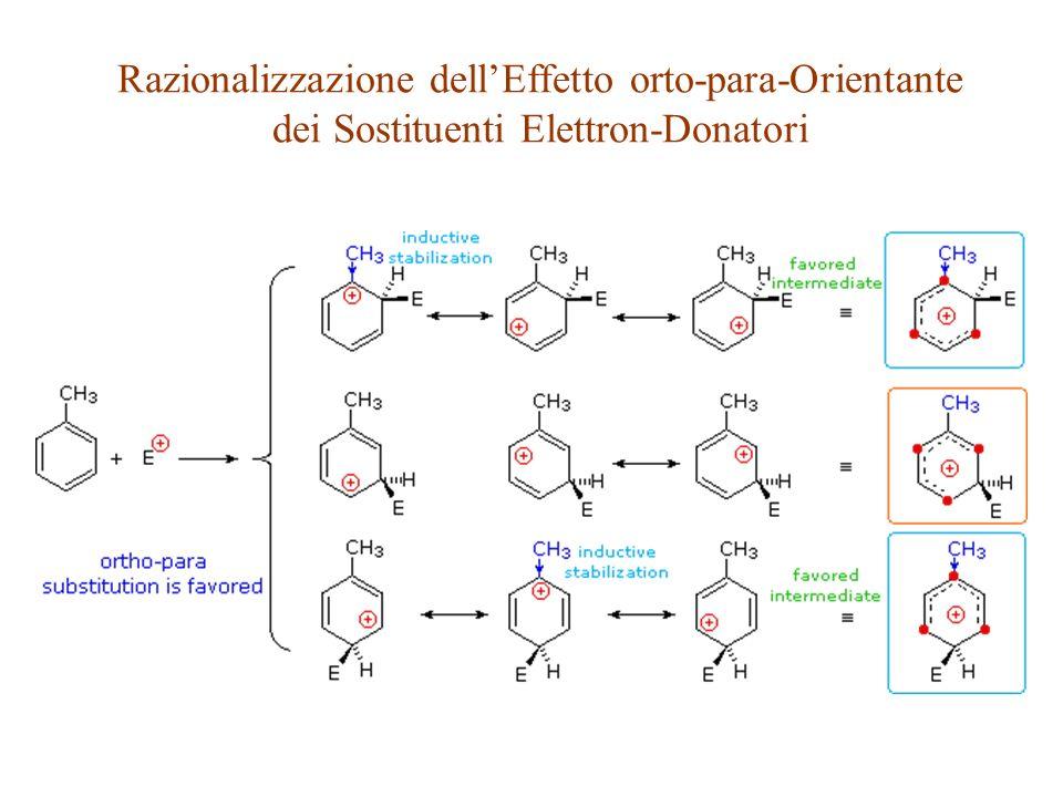Razionalizzazione dell'Effetto orto-para-Orientante dei Sostituenti Elettron-Donatori