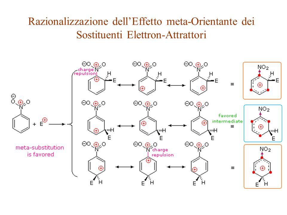 Razionalizzazione dell'Effetto meta-Orientante dei Sostituenti Elettron-Attrattori